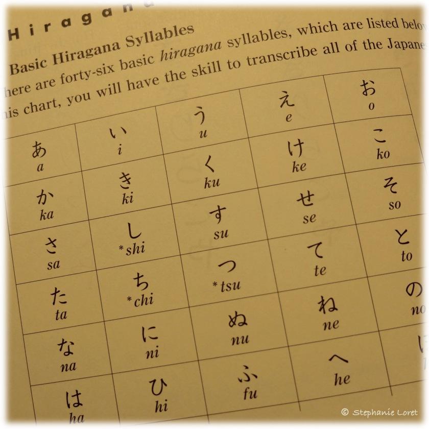 #19 Lettres de l'alphabet